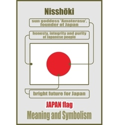 Japan national flag meaning and symbolism vector