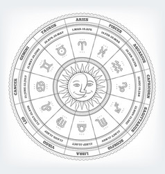 Zodiacal circle with astrology signs vector