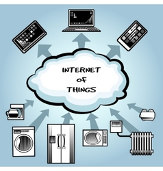 Simple internet things concept design vector