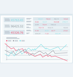 Brokers graphics or chart and index numbers vector