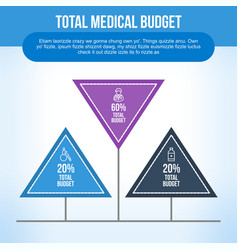 medical budget infographic in shades of blue vector image vector image
