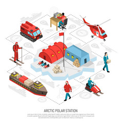 arctic polar station isometric flowchart vector image