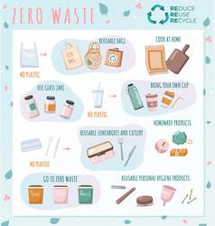 Set zero waste elements zero waste doodles vector