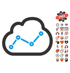 Cloud trend icon with valentine bonus vector