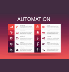 Automation infographic 10 option template vector
