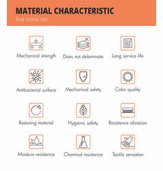 Material and fabric properties lines icons set vector