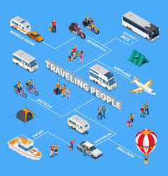 traveling people isometric flowchart vector image
