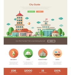 City guide website header banner with webdesign vector image