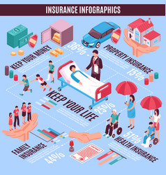Insurance infographics isometric layout vector