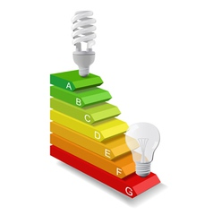 classes and energy efficiency vector image