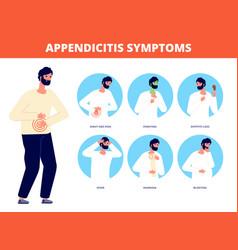 Appendicitis symptoms abdominal pain disease vector