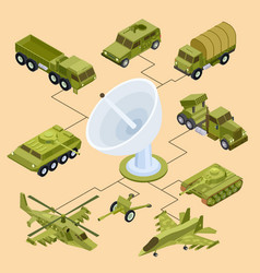 remote control of military equipment satellite vector image