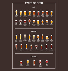 A visual guide to types beer various types vector