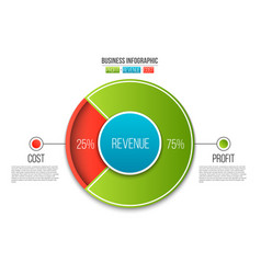 creative of revenue profit vector image