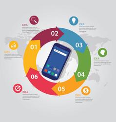 mobile smart-phone communication technology vector image vector image