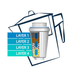 Water filter container vector