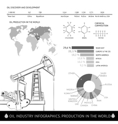 Oil derrick infographic vector image vector image