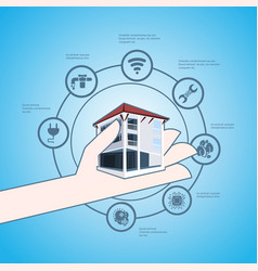 smart house hand hold technology system vector image