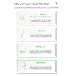 cbd consumption method vertical business vector image