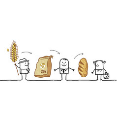 Cartoon characters - wheat production chain vector