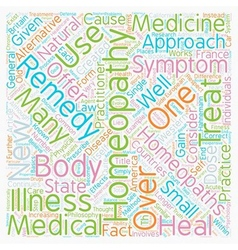 Homeopathy text background wordcloud concept vector