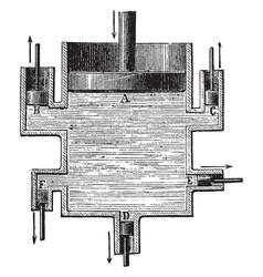 Pascals law vintage vector