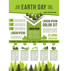 save earth nature information poster vector image vector image