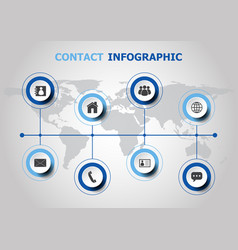 Infographic design with contact icons vector