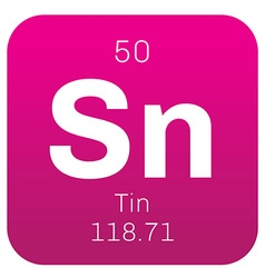 Tin chemical element vector