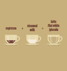 Latte coffee recipe vector