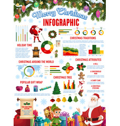 christmas infographic with new year holiday charts vector image