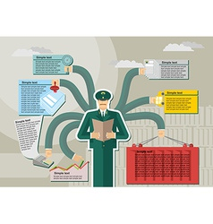 Russian Customs Service infographic Kntejner weigh vector