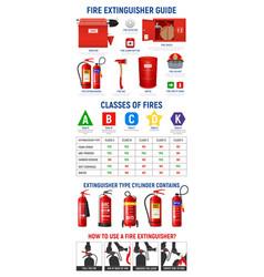 Fire extinguister vertical infographics vector