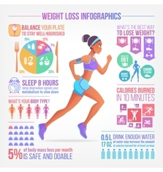 Pretty woman running Weight loss fitness vector image