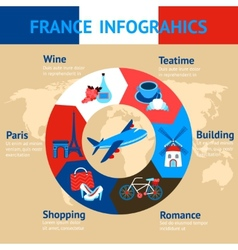paris infographic set vector image
