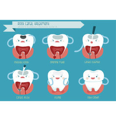 Root canal treatment vector