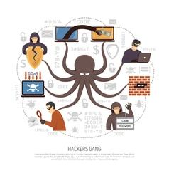 Hackers Criminal Net Scheme Flat Poster vector image
