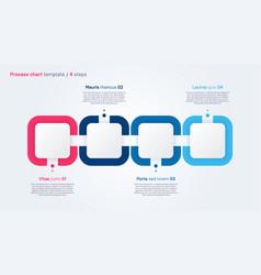 process chart design template vector image