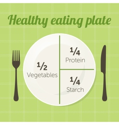 Healthy eating plate diagram vector