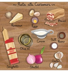 Pasta Carbonara vector image