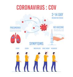 Coronovirus world transmission warning infographic vector