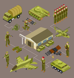 military base isometric concept with vector image