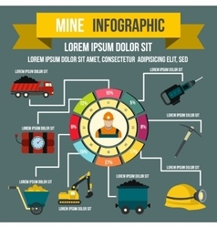 Mining infographic flat style vector