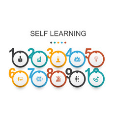 Self learning infographic design template vector
