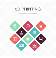 3d printing infographic 10 option color design3d vector