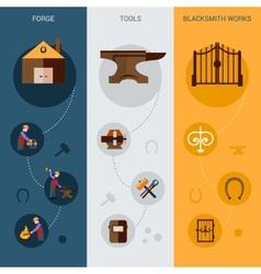 Blacksmith Banner Set vector image