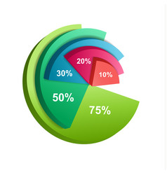 Business pie chart infographic concept vector