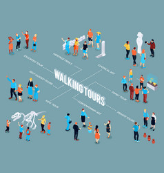 walking tours isometric flowchart vector image