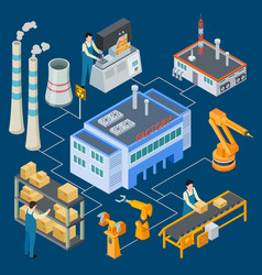 Isometric factory with robotic machinery workers vector