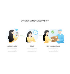 order process concept vector image